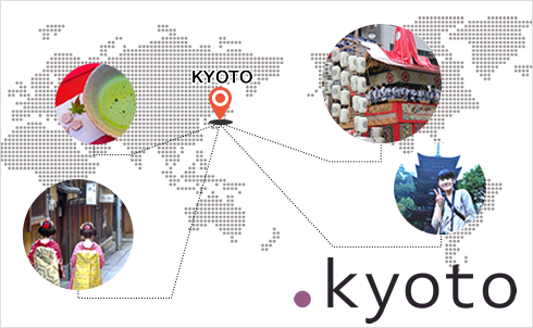 """.kyoto"" Project"